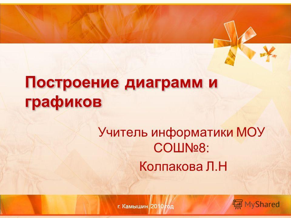 Учитель информатики МОУ СОШ8: Колпакова Л.Н г. Камышин, 2010 год
