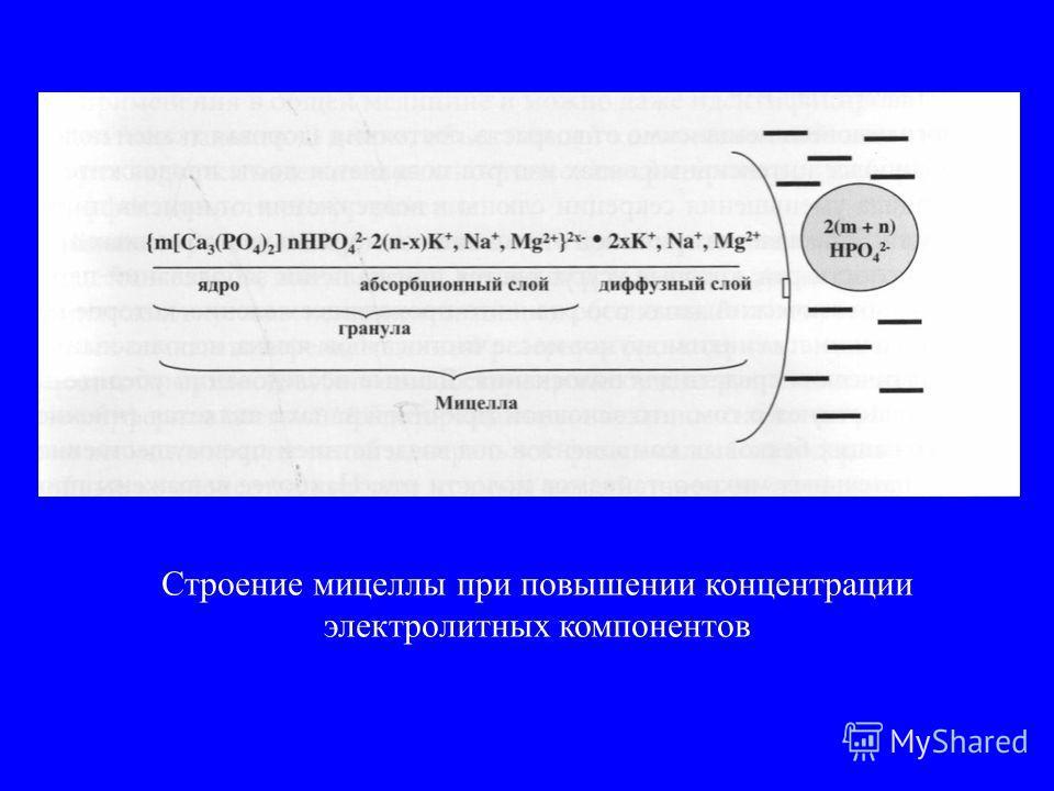 Строение мицеллы при повышении концентрации электролитных компонентов