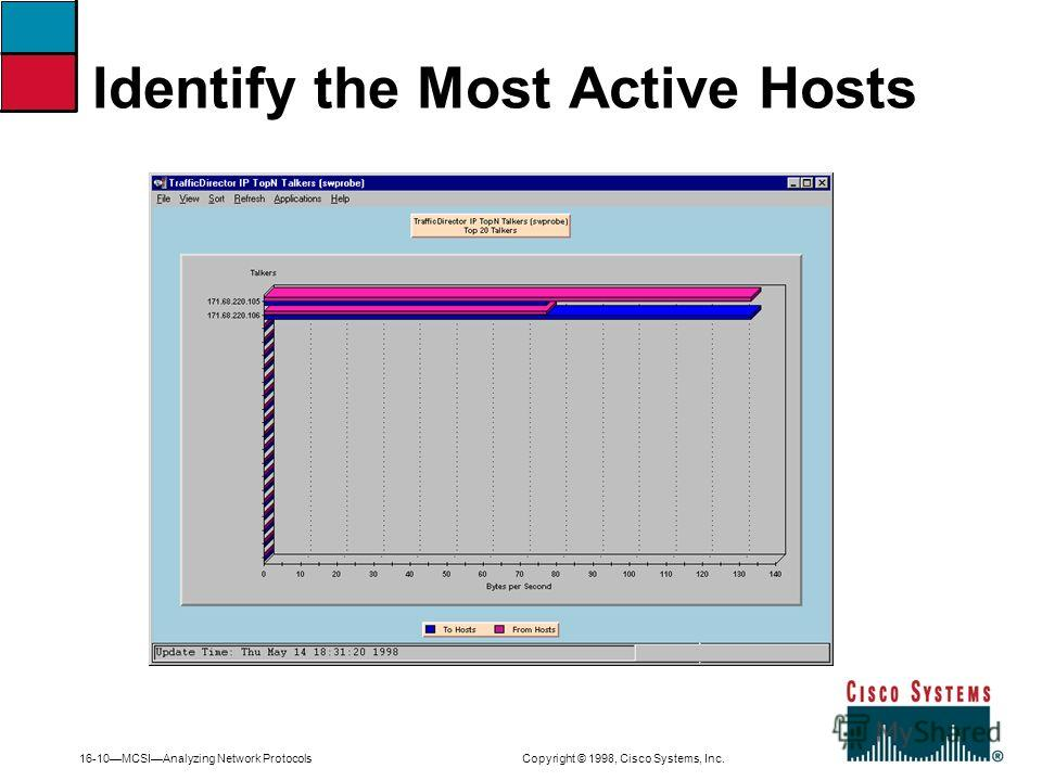 16-10MCSIAnalyzing Network Protocols Copyright © 1998, Cisco Systems, Inc. Identify the Most Active Hosts