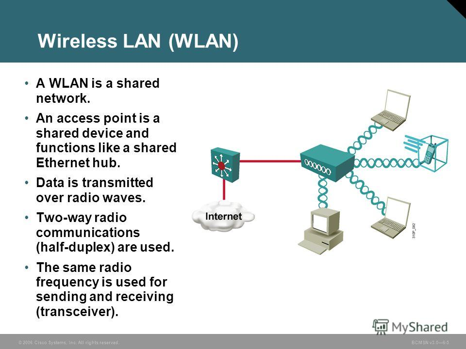 © 2006 Cisco Systems, Inc. All rights reserved. BCMSN v3.06-5 Wireless LAN (WLAN) A WLAN is a shared network. An access point is a shared device and functions like a shared Ethernet hub. Data is transmitted over radio waves. Two-way radio communicati