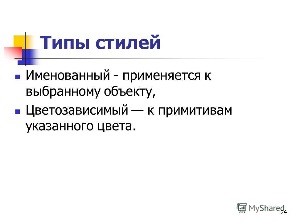 Типы стилей Именованный - применяется к выбранному объекту, Цветозависимый к примитивам указанного цвета. 24