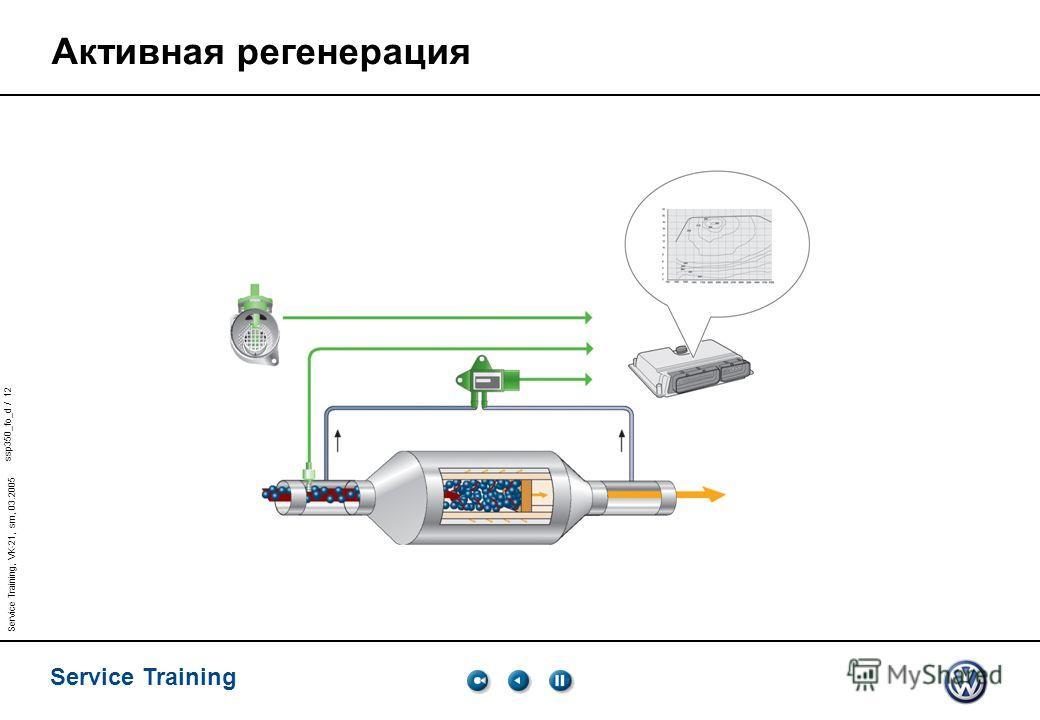ssp350_fo_d / 12 Service Training Service Training, VK-21, sm, 03.2005 Активная регенерация