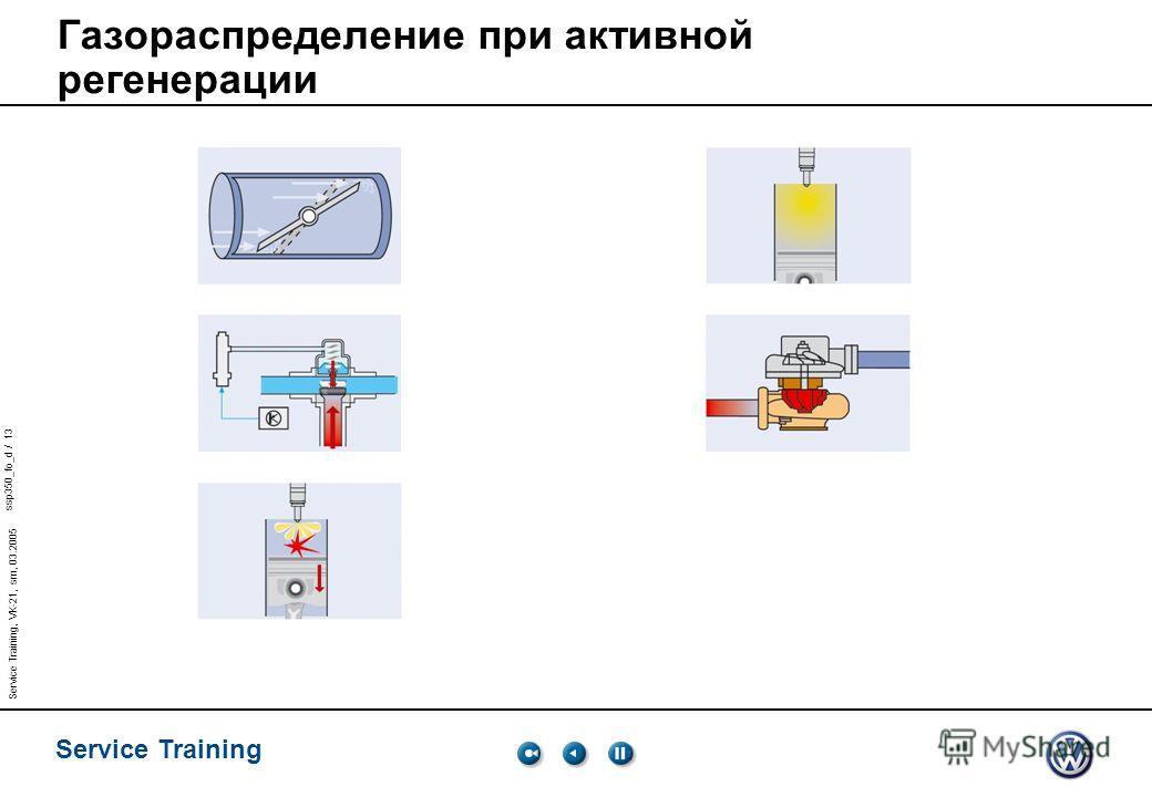 ssp350_fo_d / 13 Service Training Service Training, VK-21, sm, 03.2005 Газораспределение при активной регенерации