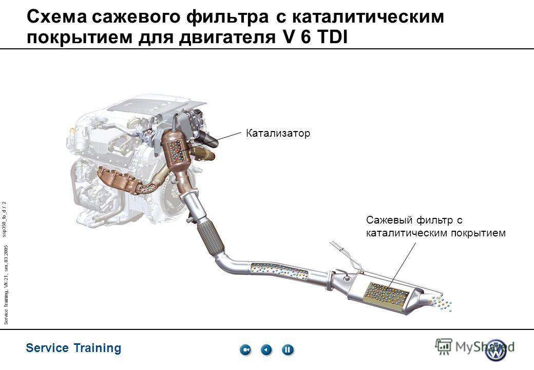 ssp350_fo_d / 2 Service Training Service Training, VK-21, sm, 03.2005 Схема сажевого фильтра с каталитическим покрытием для двигателя V 6 TDI Катализатор Сажевый фильтр с каталитическим покрытием