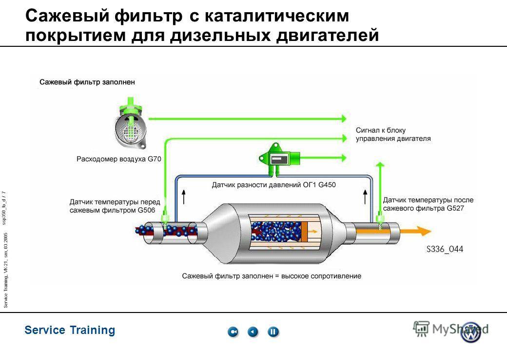 ssp350_fo_d / 7 Service Training Service Training, VK-21, sm, 03.2005 Сажевый фильтр с каталитическим покрытием для дизельных двигателей