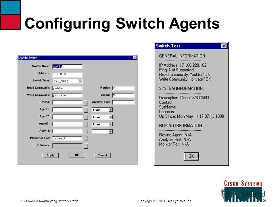 15-11MCSIAnalyzing Network Traffic Copyright © 1998, Cisco Systems, Inc. Configuring Switch Agents