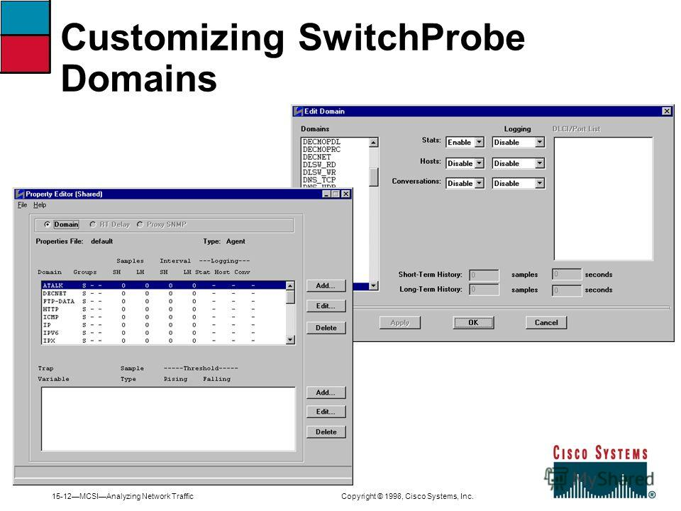 15-12MCSIAnalyzing Network Traffic Copyright © 1998, Cisco Systems, Inc. Customizing SwitchProbe Domains