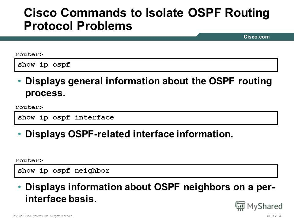 © 2005 Cisco Systems, Inc. All rights reserved. CIT 5.24-6 show ip ospf router> Displays general information about the OSPF routing process. show ip ospf interface router> Displays OSPF-related interface information. show ip ospf neighbor router> Dis