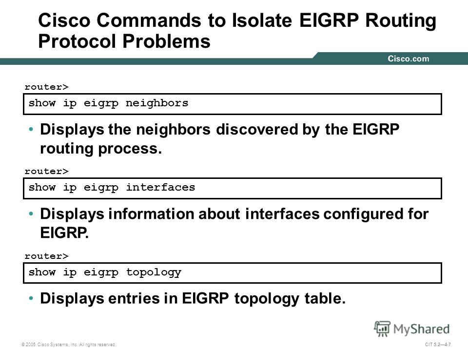 © 2005 Cisco Systems, Inc. All rights reserved. CIT 5.24-7 show ip eigrp neighbors router> Displays the neighbors discovered by the EIGRP routing process. show ip eigrp interfaces router> Displays information about interfaces configured for EIGRP. sh