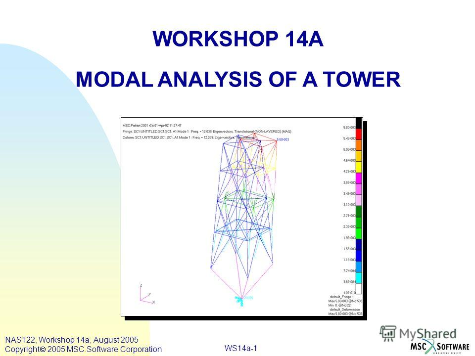 WS14a-1 WORKSHOP 14A MODAL ANALYSIS OF A TOWER NAS122, Workshop 14a, August 2005 Copyright 2005 MSC.Software Corporation