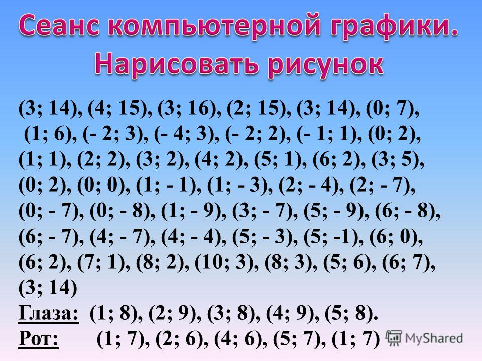 (3; 14), (4; 15), (3; 16), (2; 15), (3; 14), (0; 7), (1; 6), (- 2; 3), (- 4; 3), (- 2; 2), (- 1; 1), (0; 2), (1; 1), (2; 2), (3; 2), (4; 2), (5; 1), (6; 2), (3; 5), (0; 2), (0; 0), (1; - 1), (1; - 3), (2; - 4), (2; - 7), (0; - 7), (0; - 8), (1; - 9),