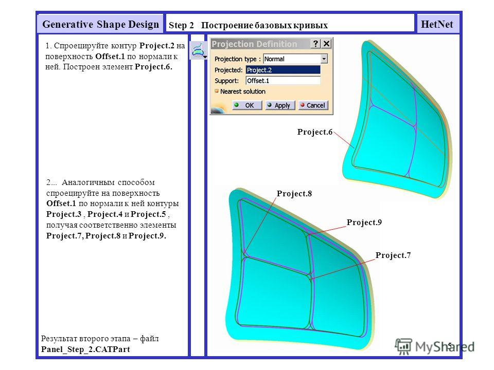 HetNetGenerative Shape Design 5 Результат второго этапа – файл Panel_Step_2. CATPart Step 2 Построение базовых кривых 1. Спроецируйте контур Project.2 на поверхность Offset.1 по нормали к ней. Построен элемент Project.6. 2... Аналогичным способом спр