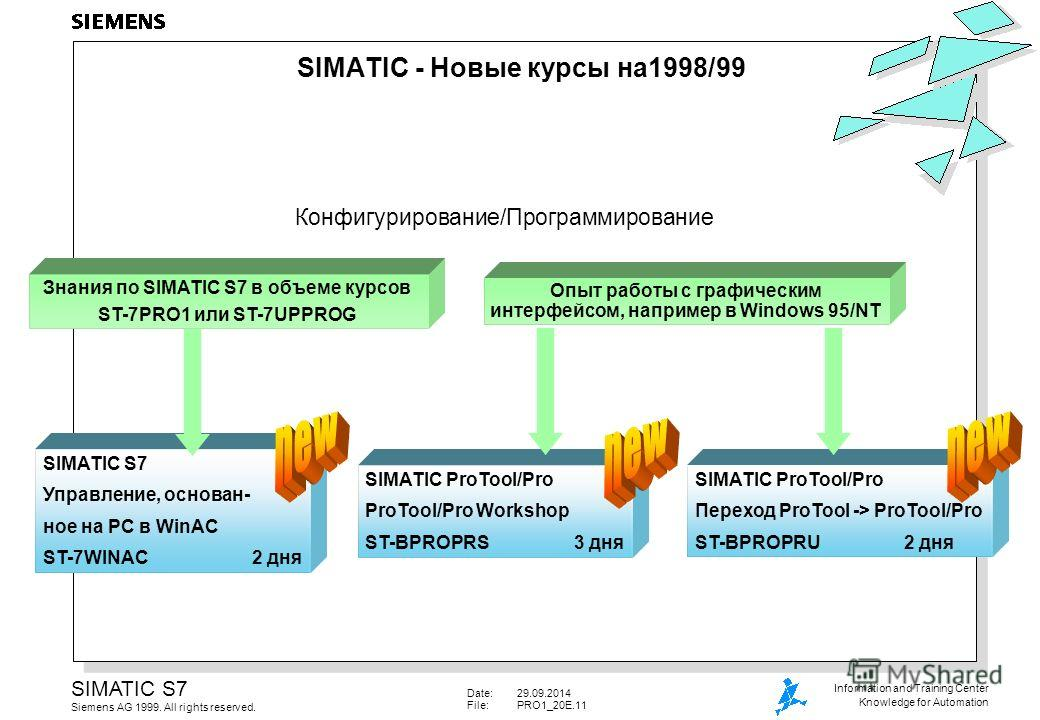Date:29.09.2014 File:PRO1_20E.11 SIMATIC S7 Siemens AG 1999. All rights reserved. Information and Training Center Knowledge for Automation SIMATIC S7 Управление, основан- ное на PC в WinAC ST-7WINAC2 дня SIMATIC ProTool/Pro ProTool/Pro Workshop ST-BP