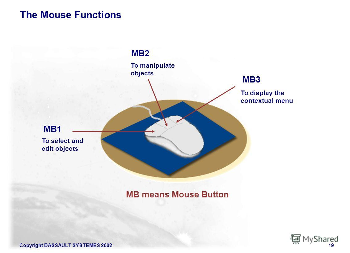 Copyright DASSAULT SYSTEMES 200219 The Mouse Functions MB2 MB3 MB1 MB means Mouse Button To manipulate objects To display the contextual menu To select and edit objects