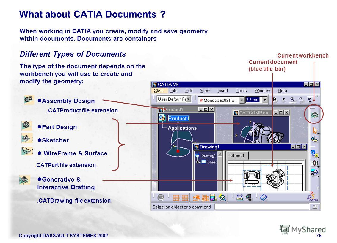 Copyright DASSAULT SYSTEMES 200275 When working in CATIA you create, modify and save geometry within documents. Documents are containers What about CATIA Documents ? Assembly Design Part Design Sketcher WireFrame & Surface Generative & Interactive Dr