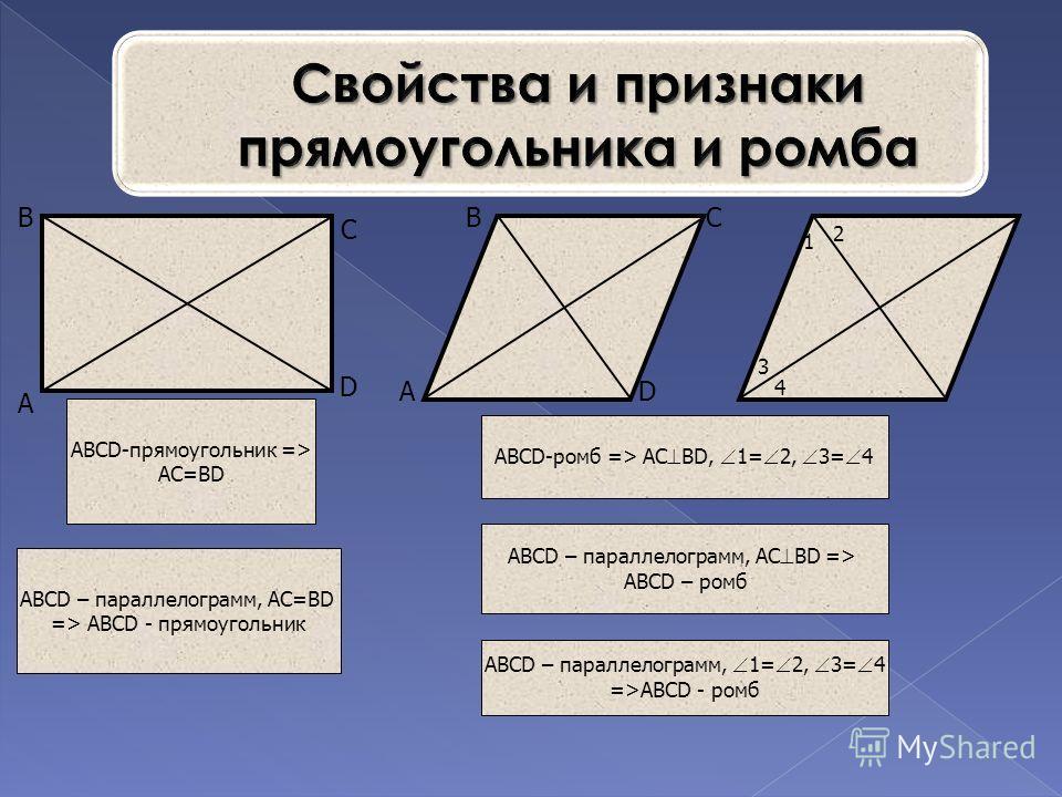 A D B C AD B C 1 2 3 4 ABCD-прямоугольник => AC=BD ABCD-ромб => AC BD, 1= 2, 3= 4 ABCD – параллелограмм, AC=BD => ABCD - прямоугольник ABCD – параллелограмм, AC BD => ABCD – ромб ABCD – параллелограмм, 1= 2, 3= 4 =>ABCD - ромб