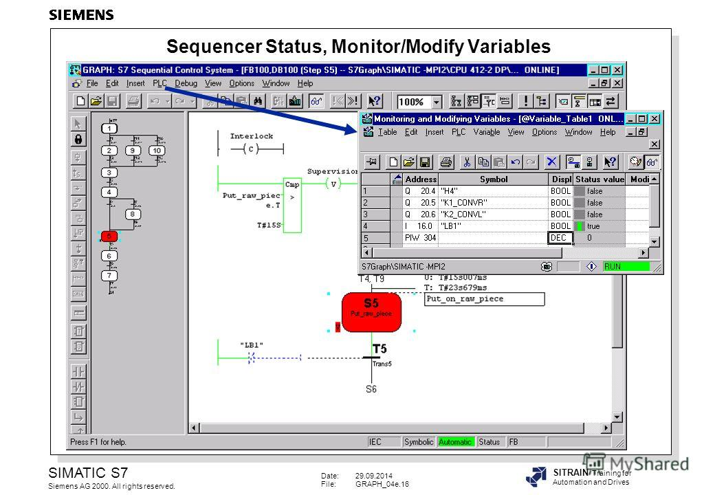 Date:29.09.2014 File:GRAPH_04e.16 SIMATIC S7 Siemens AG 2000. All rights reserved. SITRAIN Training for Automation and Drives Sequencer Status, Monitor/Modify Variables