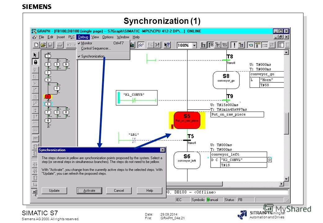 Date:29.09.2014 File:GRAPH_04e.21 SIMATIC S7 Siemens AG 2000. All rights reserved. SITRAIN Training for Automation and Drives Synchronization (1)