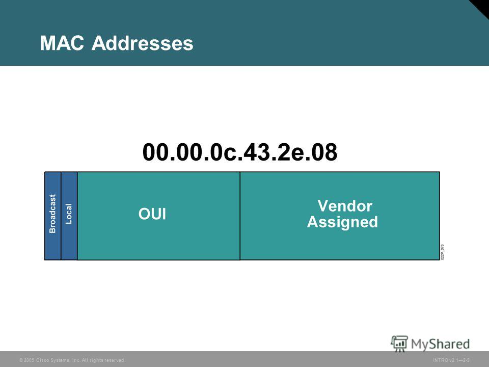 © 2005 Cisco Systems, Inc. All rights reserved.INTRO v2.12-9 MAC Addresses