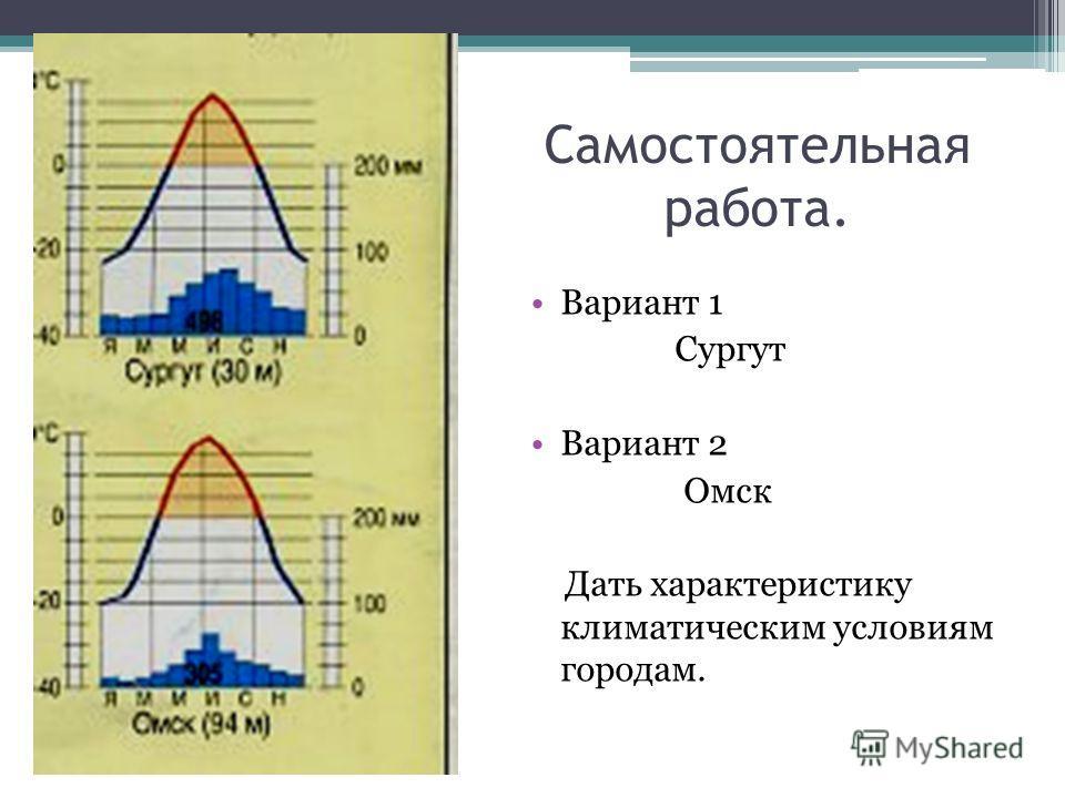 Самостоятельная работа. Вариант 1 Сургут Вариант 2 Омск Дать характеристику климатическим условиям городам.