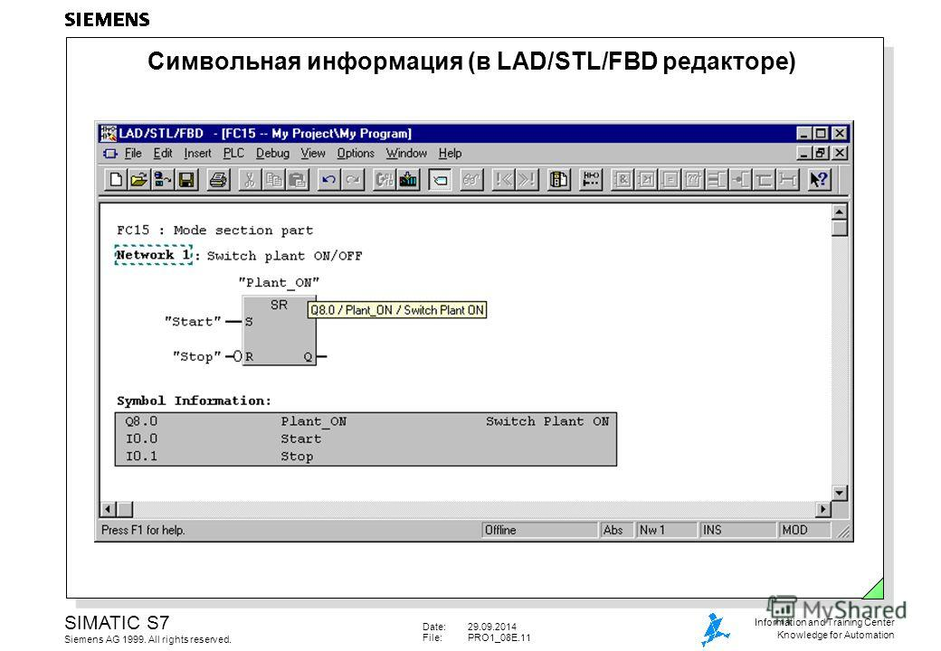Date:29.09.2014 File:PRO1_08E.11 SIMATIC S7 Siemens AG 1999. All rights reserved. Information and Training Center Knowledge for Automation Символьная информация (в LAD/STL/FBD редакторе)