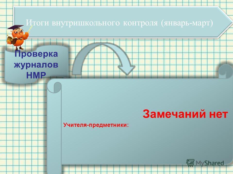 Итоги внутришкольного контроля (январь-март) Проверка журналов НМР Учителя-предметники: Замечаний нет