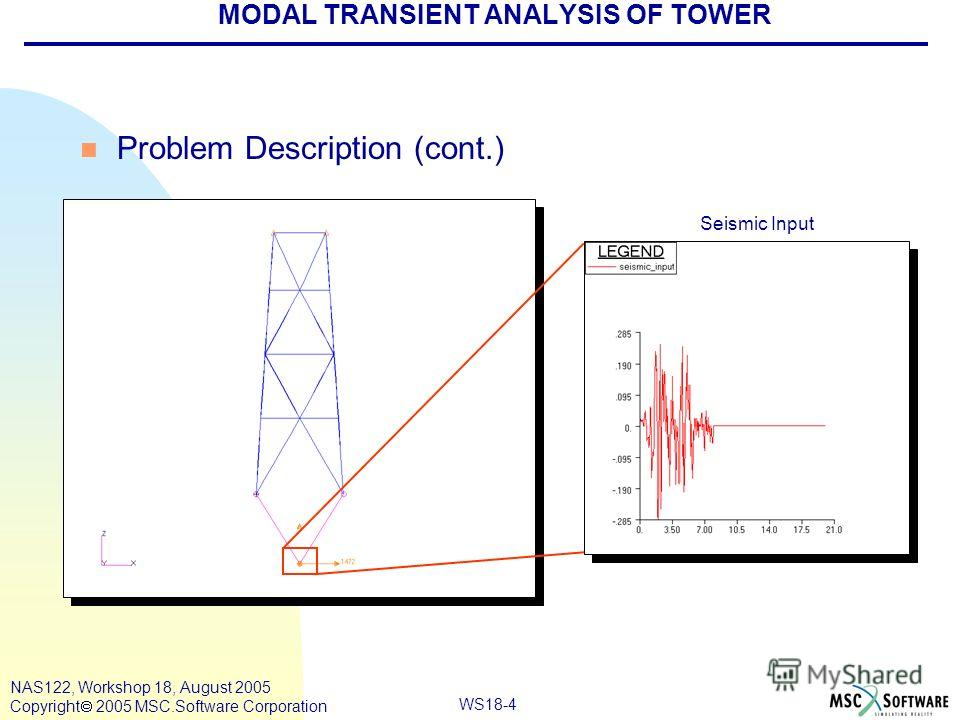 WS18-4 NAS122, Workshop 18, August 2005 Copyright 2005 MSC.Software Corporation MODAL TRANSIENT ANALYSIS OF TOWER n Problem Description (cont.) Seismic Input