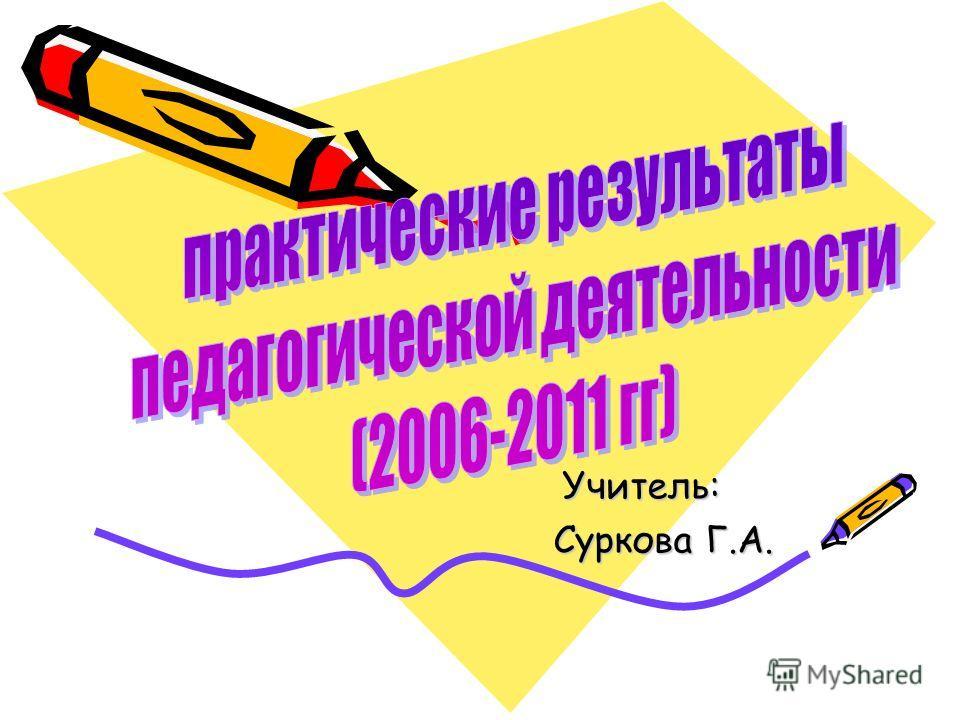 Учитель: Учитель: Суркова Г.А. Суркова Г.А.