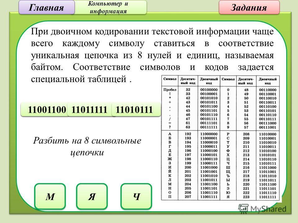 Компьютер и информация Компьютер и информация Задания При двоичном кодировании текстовой информации чаще всего каждому символу ставиться в соответствие уникальная цепочка из 8 нулей и единиц, называемая байтом. Соответствие символов и кодов задается