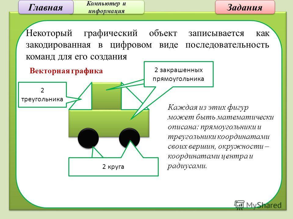 Компьютер и информация Компьютер и информация Задания Каждая из этих фигур может быть математически описана: прямоугольники и треугольники координатами своих вершин, окружности – координатами центра и радиусами. Некоторый графический объект записывае