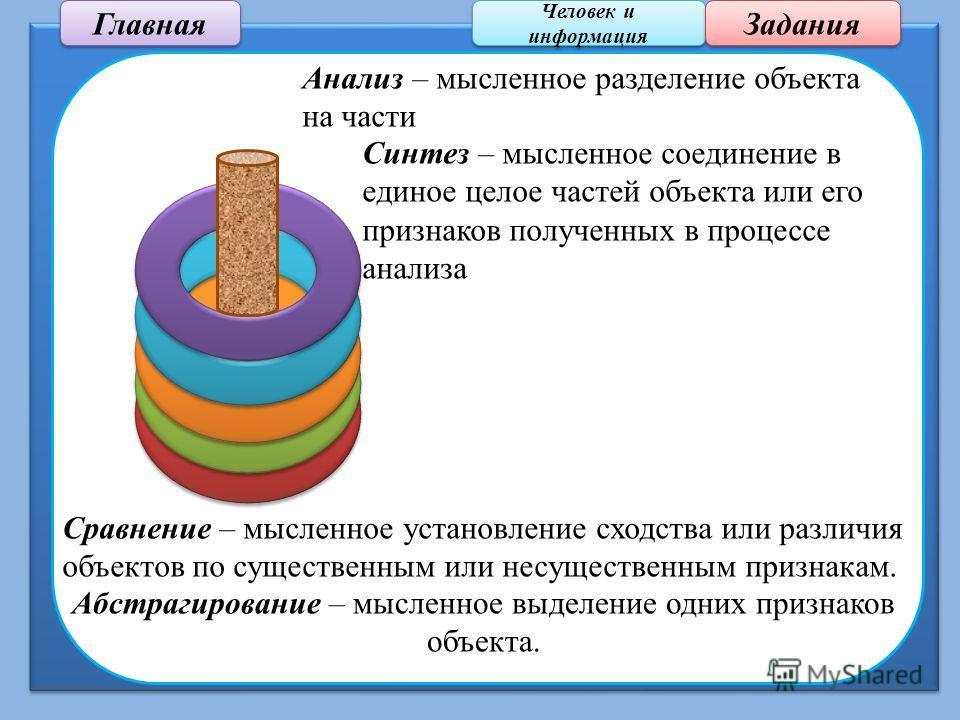 Человек и информация Человек и информация Задания Анализ – мысленное разделение объекта на части Синтез – мысленное соединение в единое целое частей объекта или его признаков полученных в процессе анализа Сравнение – мысленное установление сходства и