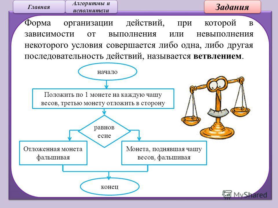 Задания Главная Алгоритмы и исполнители Алгоритмы и исполнители Форма организации действий, при которой в зависимости от выполнения или невыполнения некоторого условия совершается либо одна, либо другая последовательность действий, называется ветвлен