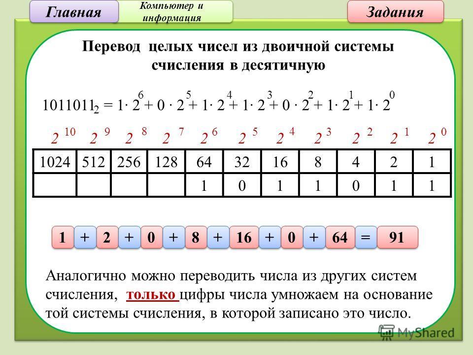 Компьютер и информация Компьютер и информация Задания Перевод целых чисел из двоичной системы счисления в десятичную 1011011 = 1· 2 + 0 · 2 + 1· 2 + 1· 2 + 0 · 2 + 1· 2 + 1· 2 0 2 123456 22222222222 10245122561286432168421 1011011 0123 4 567 8 910 2