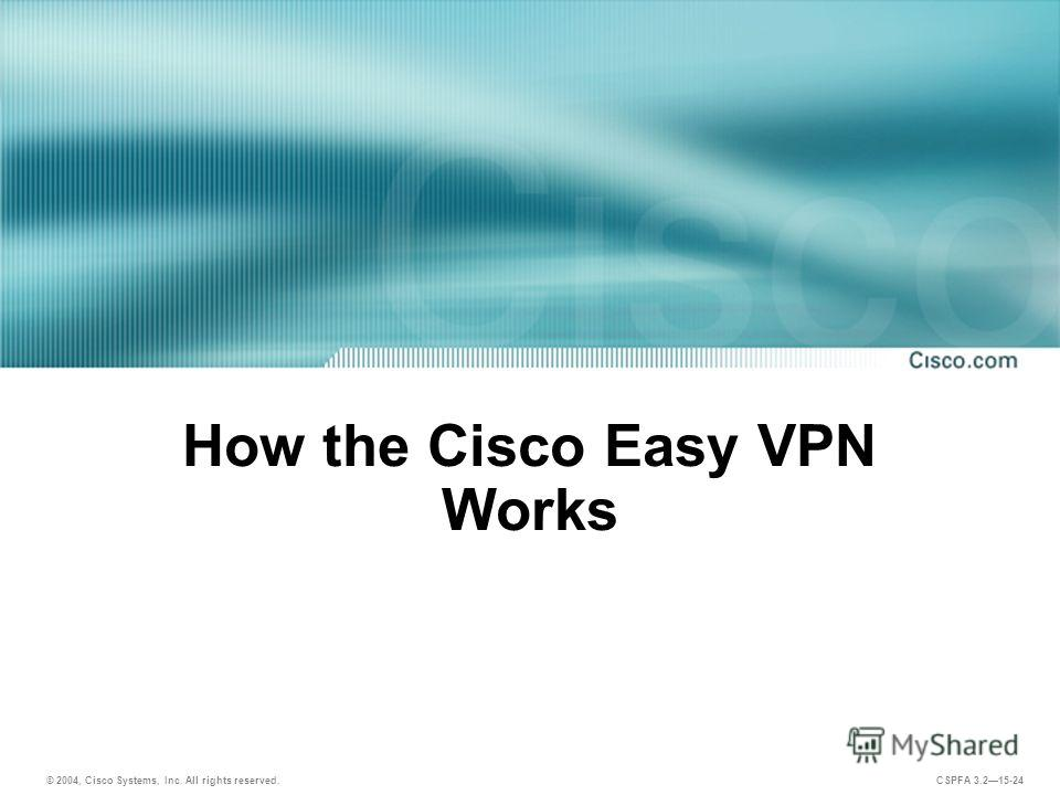 © 2004, Cisco Systems, Inc. All rights reserved. CSPFA 3.215-24 How the Cisco Easy VPN Works