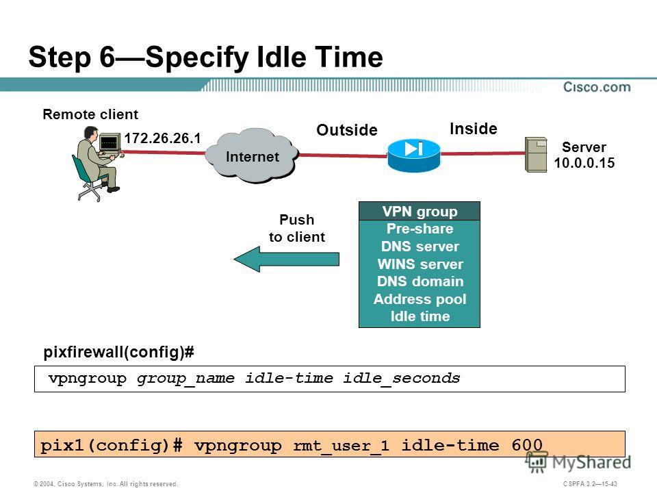 © 2004, Cisco Systems, Inc. All rights reserved. CSPFA 3.215-43 Step 6Specify Idle Time pixfirewall(config)# vpngroup group_name idle-time idle_seconds pix1(config)# vpngroup rmt_user_1 idle-time 600 Remote client Server 10.0.0.15 Internet Inside Out