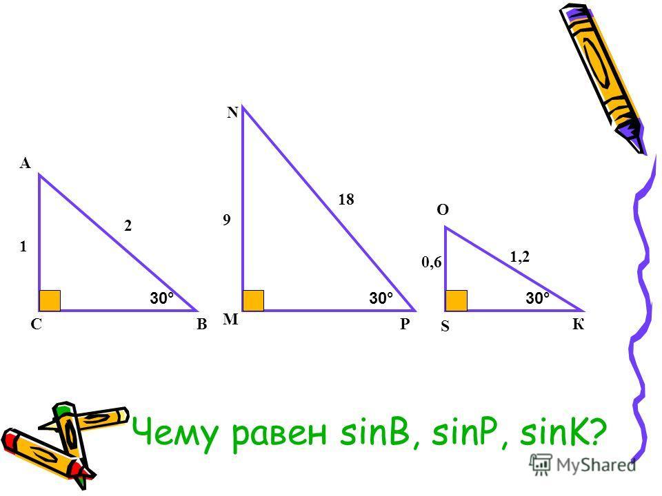 Чему равен sinB, sinP, sinK? А СВ О РК 2 1 18 9 30°30°30° M N S 1,2 0,60,6