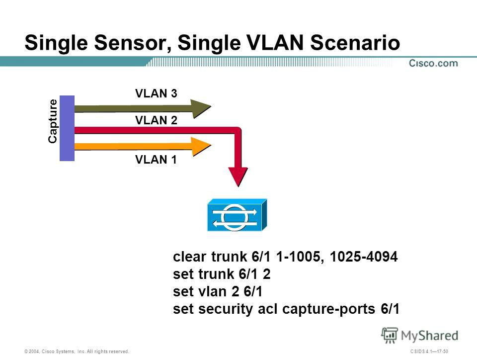 © 2004, Cisco Systems, Inc. All rights reserved. CSIDS 4.117-50 clear trunk 6/1 1-1005, 1025-4094 set trunk 6/1 2 set vlan 2 6/1 set security acl capture-ports 6/1 Single Sensor, Single VLAN Scenario Capture VLAN 3 VLAN 2 VLAN 1