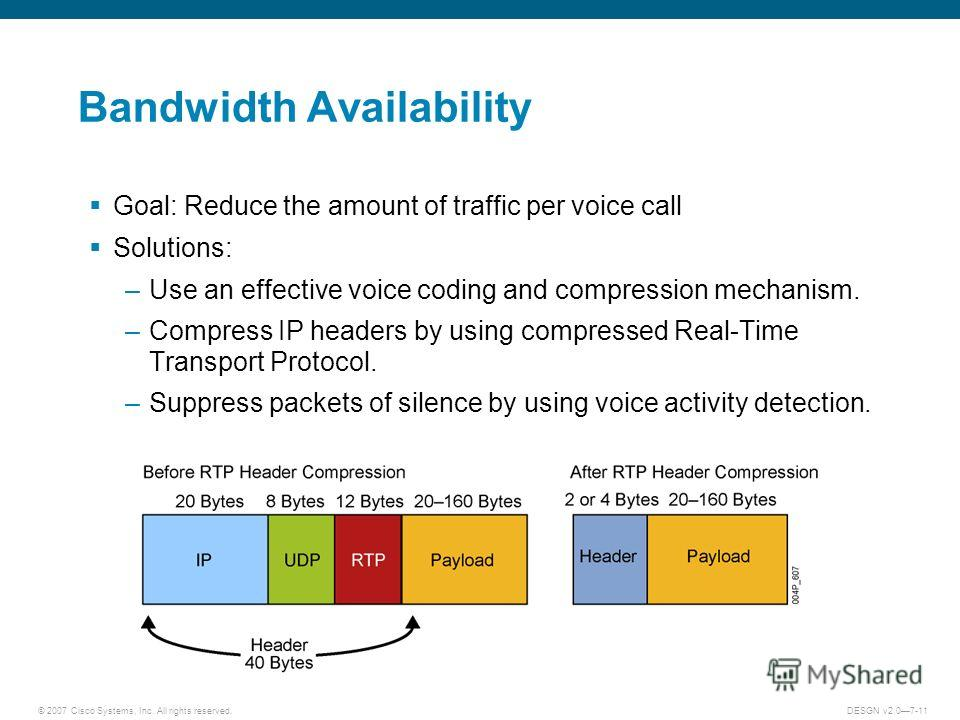 © 2007 Cisco Systems, Inc. All rights reserved.DESGN v2.07-11 Bandwidth Availability Goal: Reduce the amount of traffic per voice call Solutions: –Use an effective voice coding and compression mechanism. –Compress IP headers by using compressed Real-