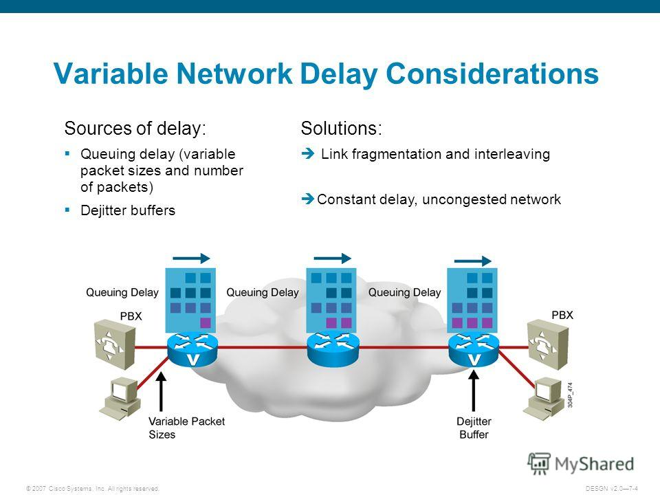 © 2007 Cisco Systems, Inc. All rights reserved.DESGN v2.07-4 Variable Network Delay Considerations Sources of delay: Queuing delay (variable packet sizes and number of packets) Dejitter buffers Solutions: Link fragmentation and interleaving Constant