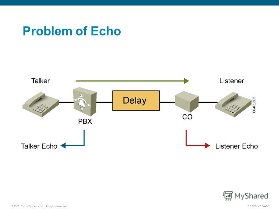 © 2007 Cisco Systems, Inc. All rights reserved.DESGN v2.07-7 Problem of Echo