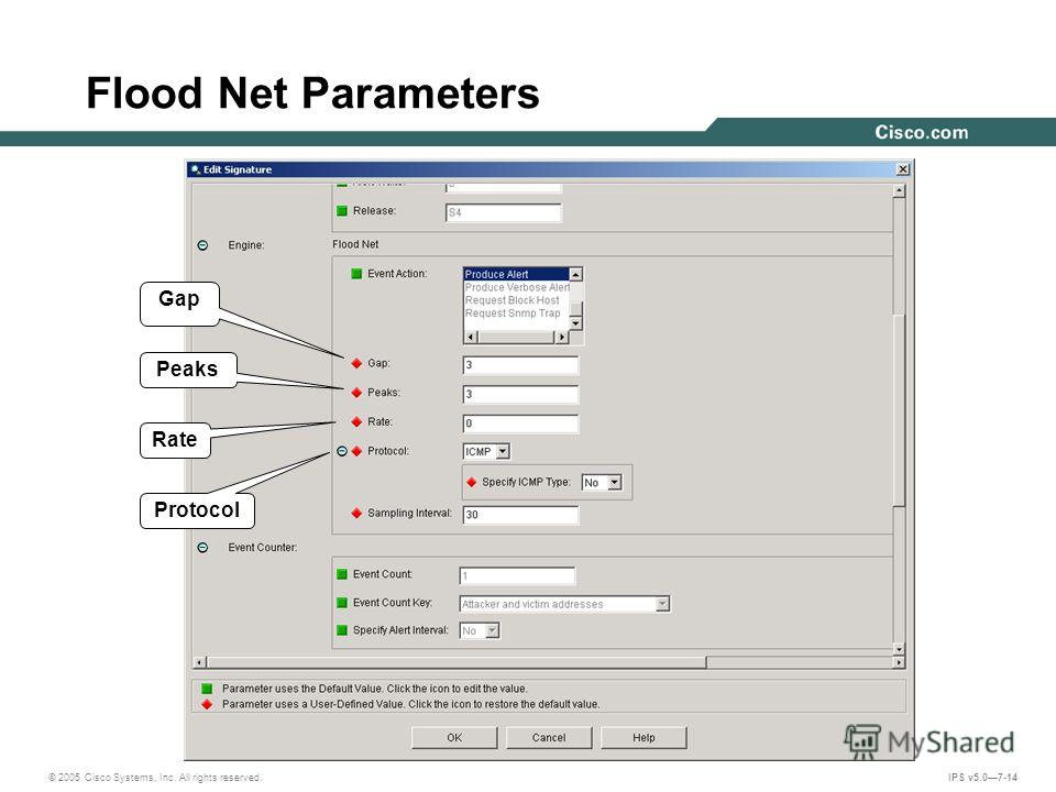 © 2005 Cisco Systems, Inc. All rights reserved. IPS v5.07-14 Flood Net Parameters Gap Peaks Rate Protocol
