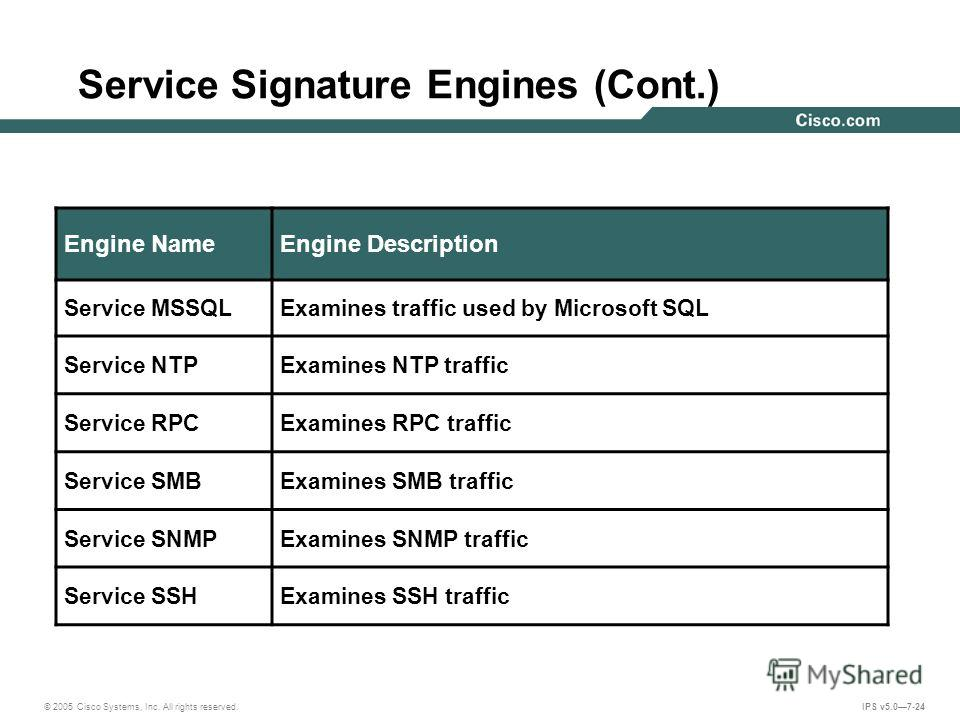 © 2005 Cisco Systems, Inc. All rights reserved. IPS v5.07-24 Service Signature Engines (Cont.) Engine NameEngine Description Service MSSQLExamines traffic used by Microsoft SQL Service NTPExamines NTP traffic Service RPCExamines RPC traffic Service S