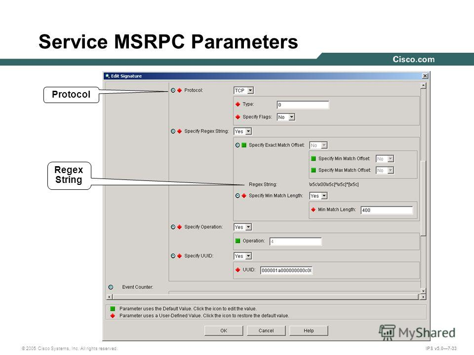 © 2005 Cisco Systems, Inc. All rights reserved. IPS v5.07-33 Service MSRPC Parameters Protocol Regex String