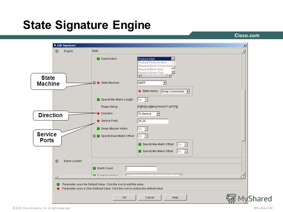 © 2005 Cisco Systems, Inc. All rights reserved. IPS v5.07-41 State Signature Engine State Machine Direction Service Ports