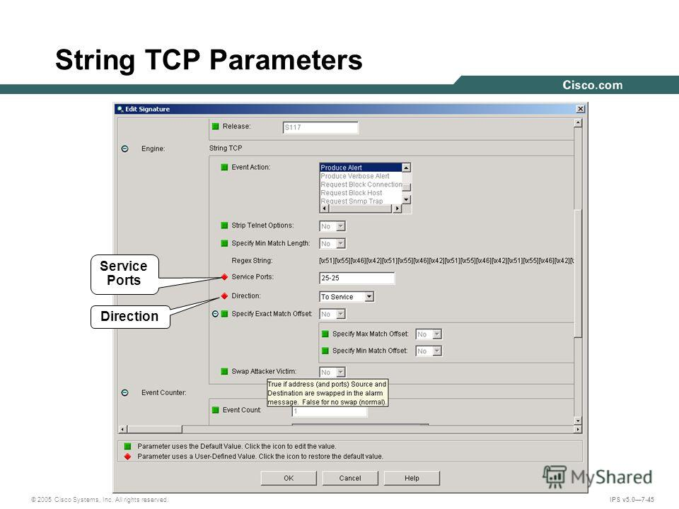 © 2005 Cisco Systems, Inc. All rights reserved. IPS v5.07-45 String TCP Parameters Service Ports Direction
