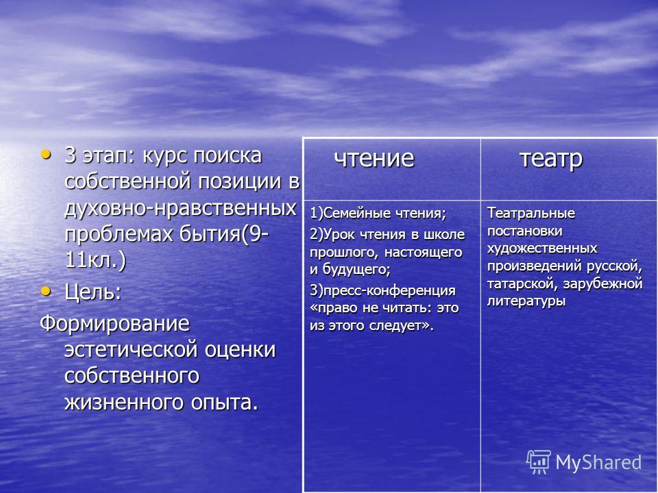 3 этап: курс поиска собственной позиции в духовно-нравственных проблемах бытия(9- 11 кл.) 3 этап: курс поиска собственной позиции в духовно-нравственных проблемах бытия(9- 11 кл.) Цель: Цель: Формированиме эстетической оценки собственного жизненного
