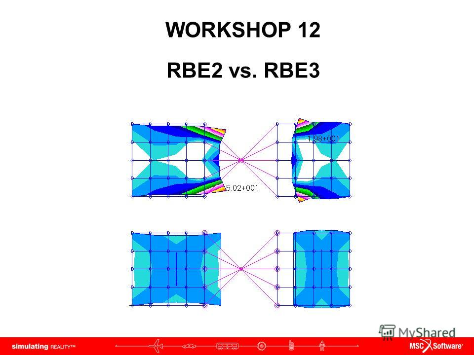 WORKSHOP 12 RBE2 vs. RBE3
