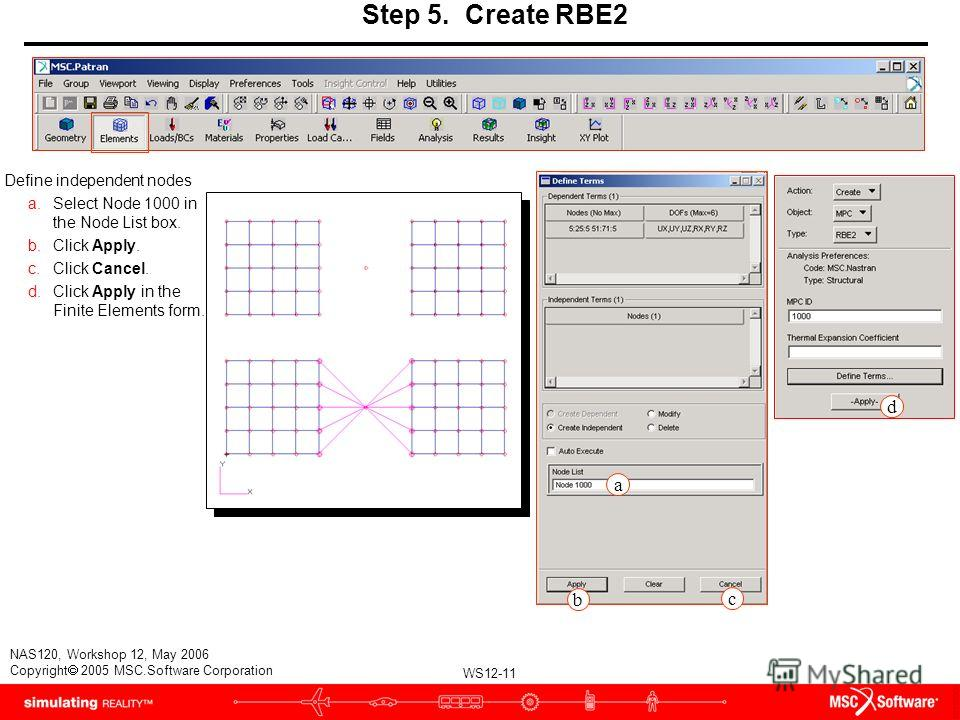 WS12-11 NAS120, Workshop 12, May 2006 Copyright 2005 MSC.Software Corporation Step 5. Create RBE2 Define independent nodes a.Select Node 1000 in the Node List box. b.Click Apply. c.Click Cancel. d.Click Apply in the Finite Elements form. a b c d