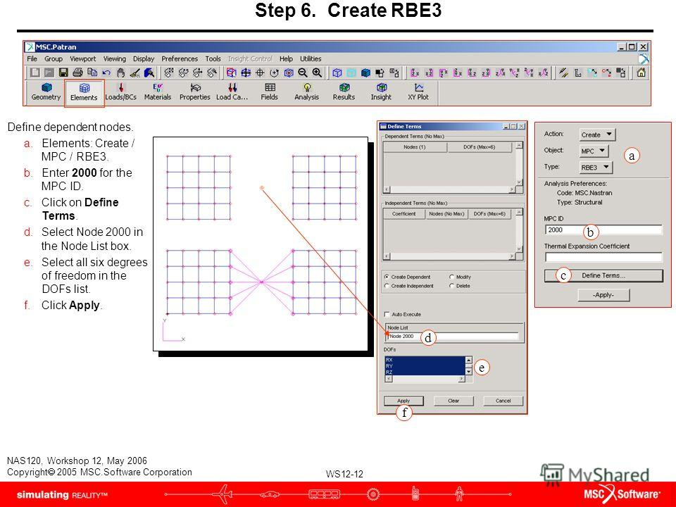 WS12-12 NAS120, Workshop 12, May 2006 Copyright 2005 MSC.Software Corporation Step 6. Create RBE3 Define dependent nodes. a.Elements: Create / MPC / RBE3. b.Enter 2000 for the MPC ID. c.Click on Define Terms. d.Select Node 2000 in the Node List box.