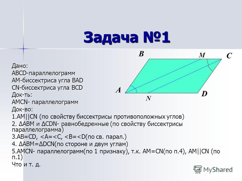Задача 1 Дано: АВСD-парольлелограмм АМ-биссектриса угла ВАD CN-биссектриса угла BCD Док-ть: AMCN- парольлелограмм Док-во: 1. AM 1.AM||CN (по свойству биссектрисы противоположных углов) ABM и CDN- равнобедренные (по свойству биссектрисы парольлелограм